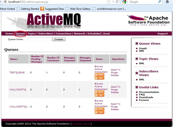 Simple guide to Java Message Service (JMS) using ActiveMQ | Java Insider